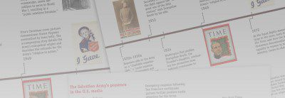 Salvation Army Timeline