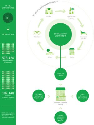 Click to enlarge >> Infographic by Mayra Magalhães Gerard Thomas
