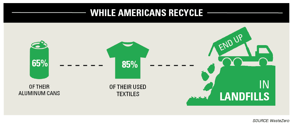 07_initiative-recycle_infograph